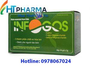 thuốc Infogos là thuốc gì? có tác dụng gì? thuốc Infogos giá bao nhiêu? mua ở đâu?